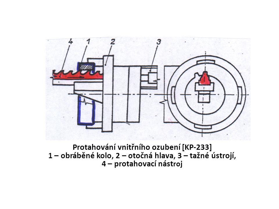Protahování vnitřního ozubení [KP-233]